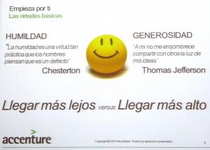 Accenture CIBBVA